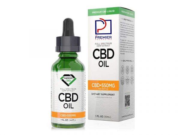 CBD Supplement Boxes